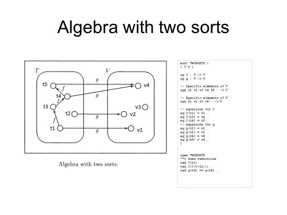 Algebra with two sorts mod! TWOSORTS { [ T V ] op f : T -> T